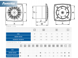 Вентилатор Awenta Vega - размери